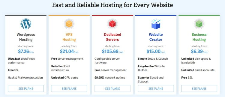 7 Cheap Web Hosting (2019) - Top 10 Web Hosting Services
