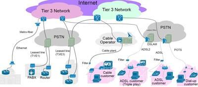 web hosting basic
