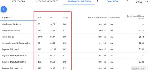 What is the minimum search volume for AdSense keywords?