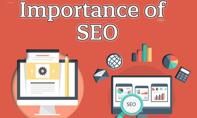 Why is it important to use SEO in blogs